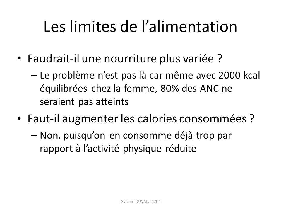 Les limites de lalimentation Faudrait-il une nourriture plus variée ? – Le problème nest pas là car même avec 2000 kcal équilibrées chez la femme, 80%