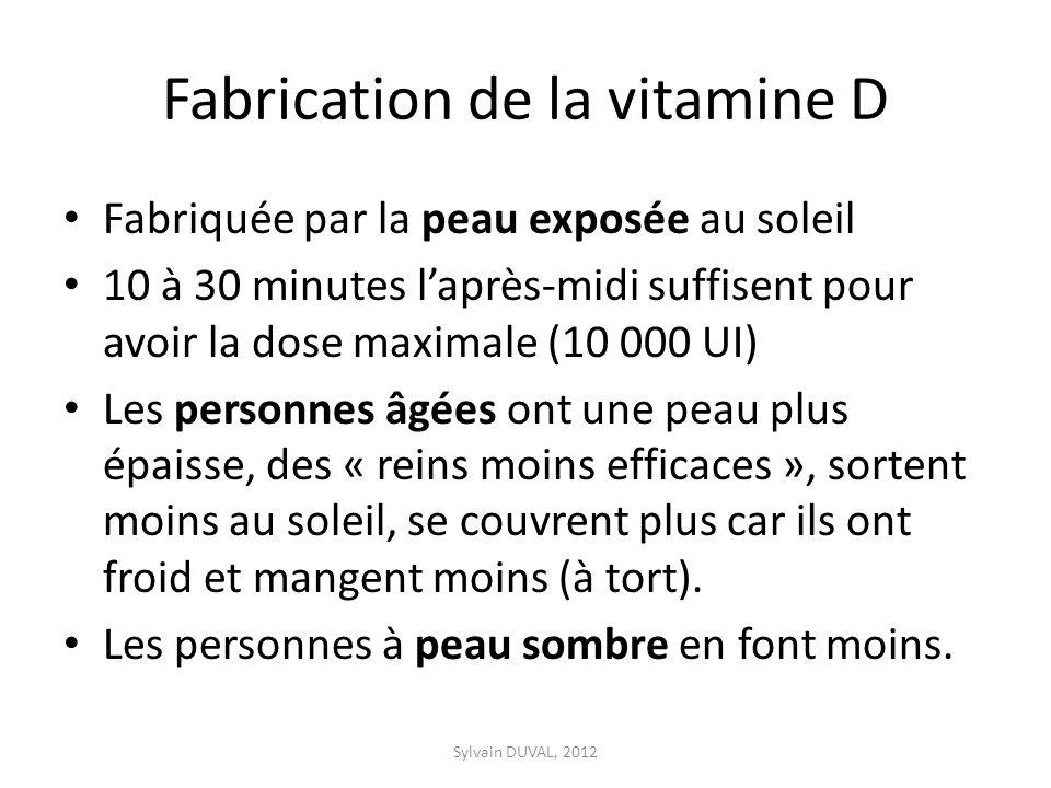 Fabrication de la vitamine D Fabriquée par la peau exposée au soleil 10 à 30 minutes laprès-midi suffisent pour avoir la dose maximale (10 000 UI) Les