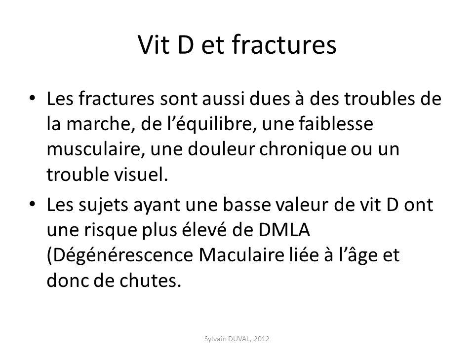 Vit D et fractures Les fractures sont aussi dues à des troubles de la marche, de léquilibre, une faiblesse musculaire, une douleur chronique ou un trouble visuel.