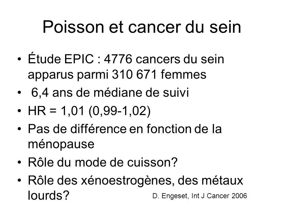 Fruits, légumes et cancer du sein Méta-analyse de 12 études cas/témoins: (Howe GR) effet protecteur des fortes consommations/faibles Méta-analyse de 26 études (Gandini EJC 2000): –Légumes: RR = 0,75 (IC: 0,66-0,85) –Fruits: RR = 0,94 (0,79-1,11) –Effet protecteur(?) des fortes consommation de vitamine C (RR = 0,80 IC: 0,68-0,95) et de béta-carotène: RR = 0,82 (IC 0,76-0,91)