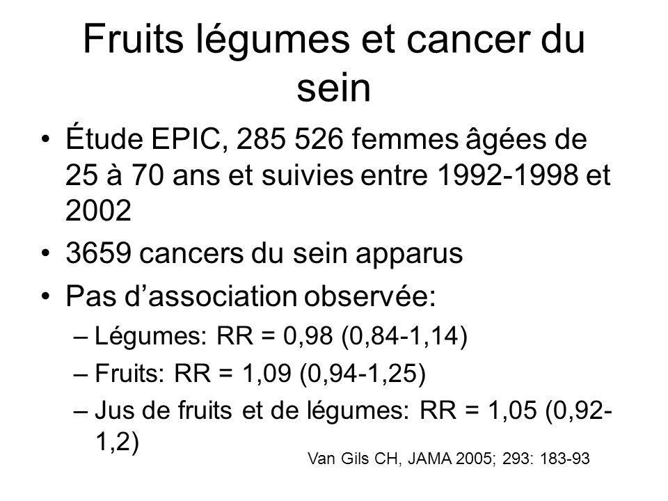 Alcool et cancer du sein Méta-analyse de 53 études incluant 58 515 femmes atteintes et 95 067 témoins RR = 1,32 (1,19 – 1,45) p< 0,00001 pour 35 à 44 g dalcool par jour, RR = 1,46 (1,33-1,61) pour 45 g et plus.