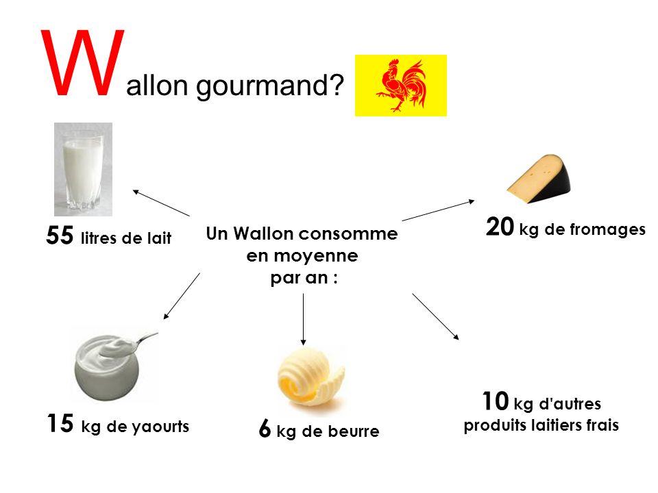 W allon gourmand? Un Wallon consomme en moyenne par an : 55 litres de lait 20 kg de fromages 15 kg de yaourts 6 kg de beurre 10 kg d'autres produits l