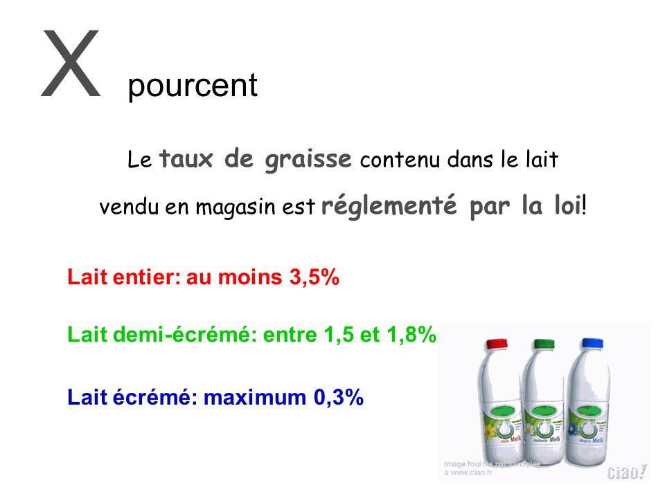 X pourcent Le taux de graisse contenu dans le lait vendu en magasin est réglementé par la loi! Lait entier: au moins 3,5% Lait demi-écrémé: entre 1,5