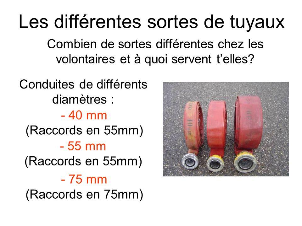 Différentes sortes de tuyaux (2) Conduites daspiration : - 110 mm (Raccords en 110 mm)