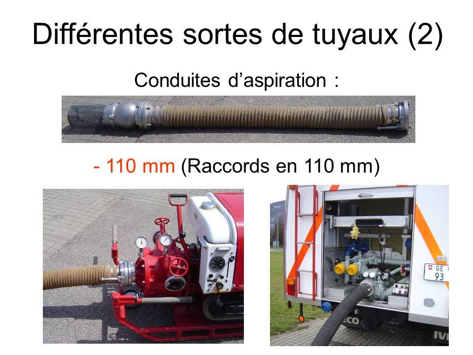 Différentes sortes de tuyaux (3) La conduite dalimentation Diamètre de cette conduite .