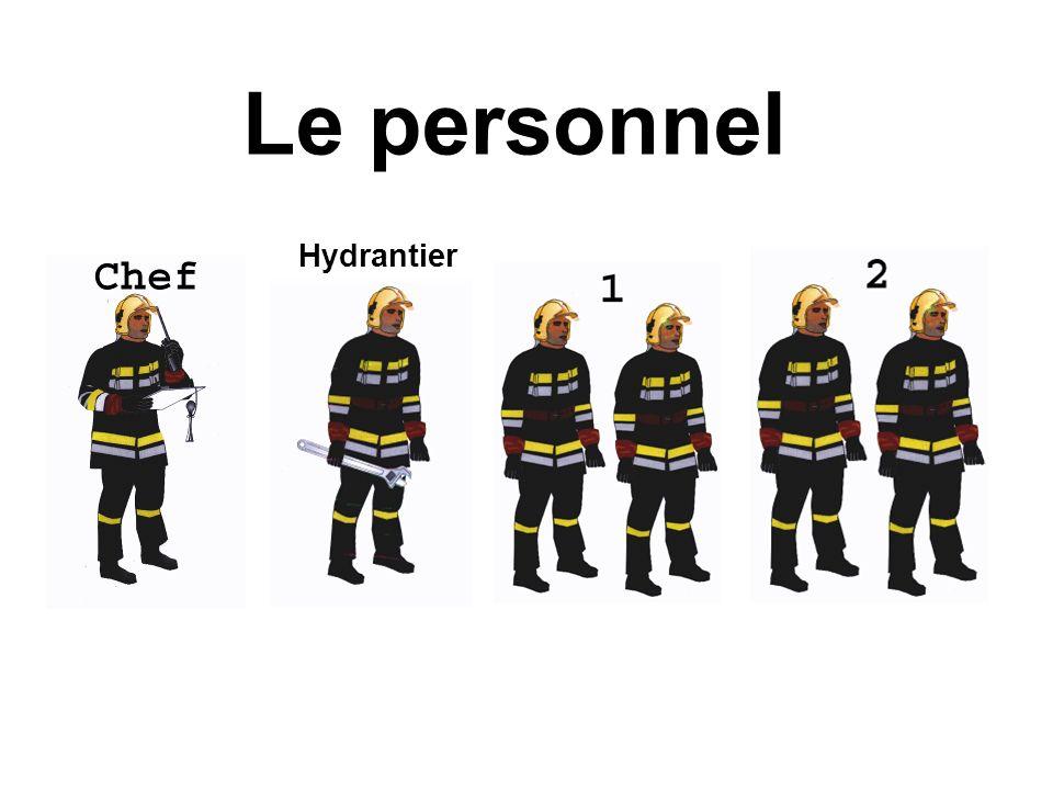 Équipement personnel
