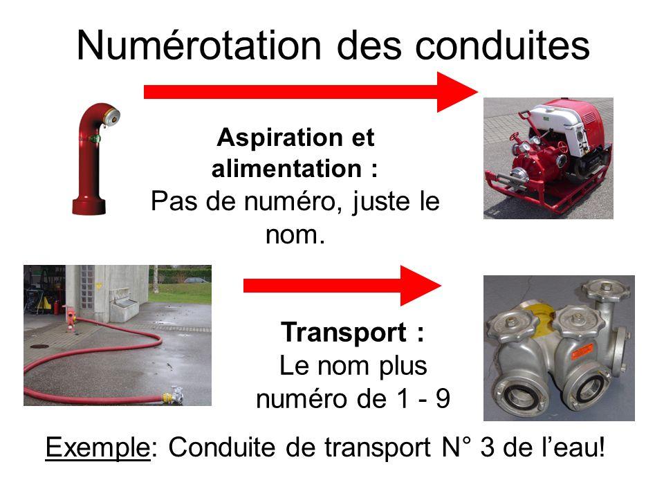 Numérotation des conduites (2) Refoulement : Le numéro de x1 à x3.