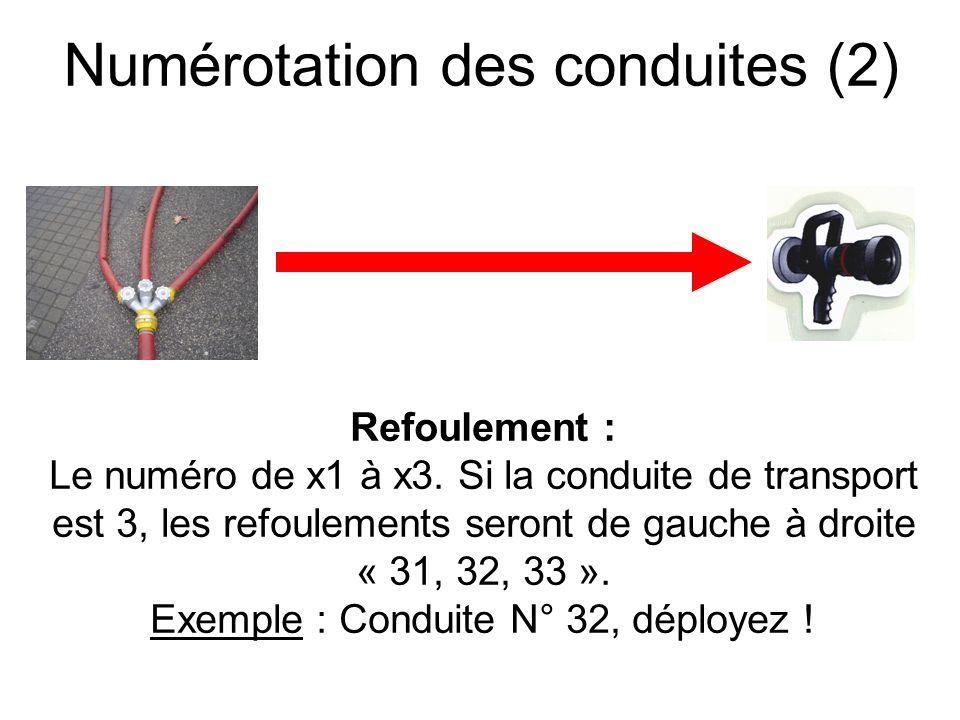 Numérotation des conduites (3) Exemple: Conduite d alimentation Conduite de transport N°4 Conduite de transport N°4 Conduite N°41 Conduite N°42 Conduite N°43