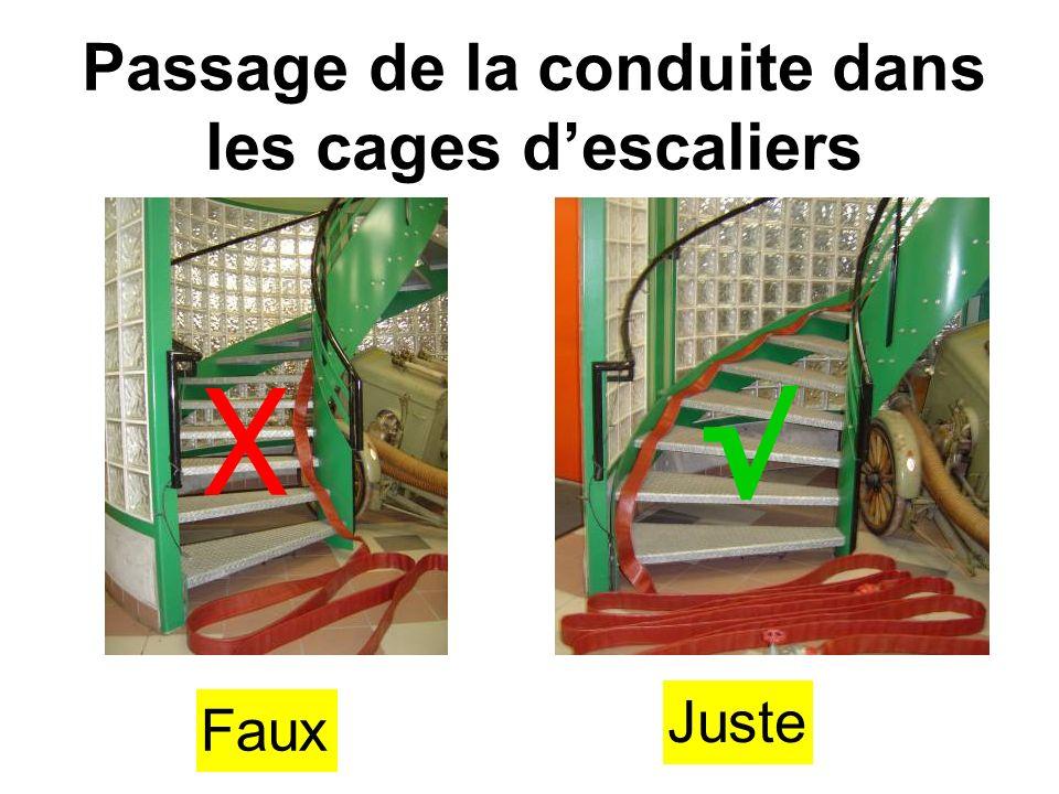 Passage de la conduite dans les cages descaliers (2) La conduite passe sur lextérieur + réserve de tuyaux
