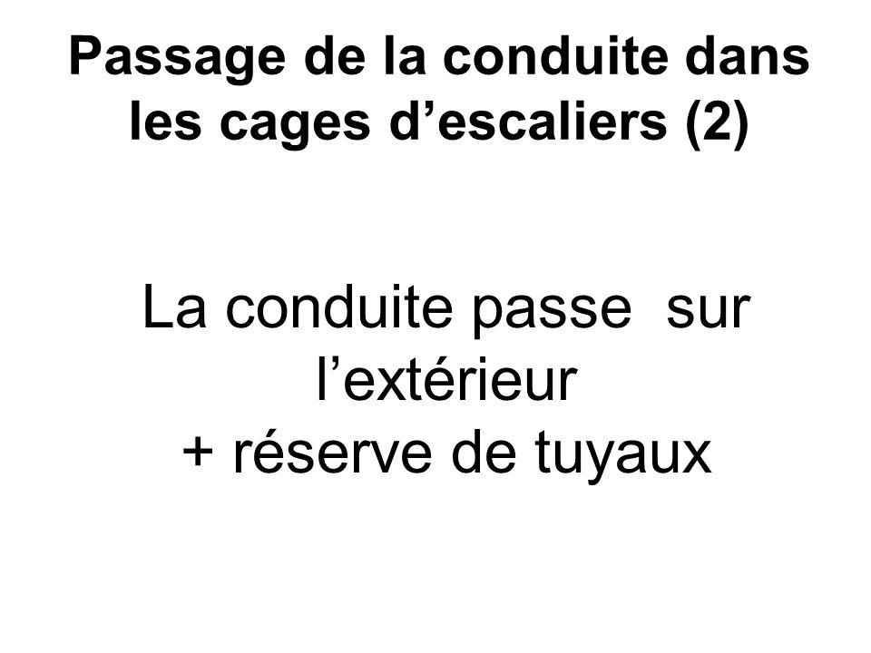 Passage de la conduite dans les cages descaliers (3) Prévoir également une vanne de décharge ou une division à lenvers au pied de lescalier.