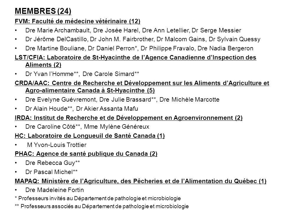 MEMBRES (24) FVM: Faculté de médecine vétérinaire (12) Dre Marie Archambault, Dre Josée Harel, Dre Ann Letellier, Dr Serge Messier Dr Jérôme DelCastillo, Dr John M.