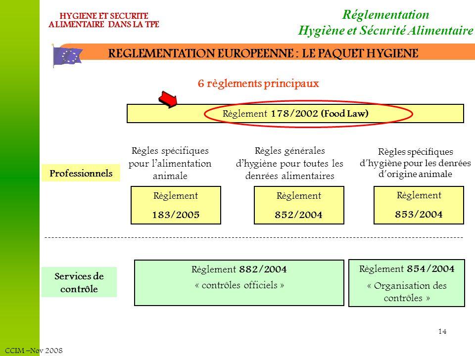 CCIM –Nov 2008 HYGIENE ET SECURITE ALIMENTAIRE DANS LA TPE 14 Règlement 178/2002 (Food Law) Règlement 183/2005 Règlement 852/2004 Règlement 853/2004 R