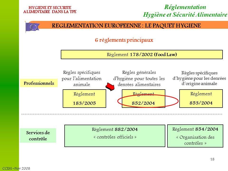 CCIM –Nov 2008 HYGIENE ET SECURITE ALIMENTAIRE DANS LA TPE 18 Règlement 178/2002 (Food Law) Règlement 183/2005 Règlement 852/2004 Règlement 853/2004 R
