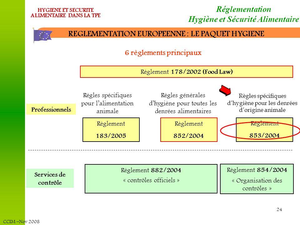 CCIM –Nov 2008 HYGIENE ET SECURITE ALIMENTAIRE DANS LA TPE 24 Règlement 178/2002 (Food Law) Règlement 183/2005 Règlement 852/2004 Règlement 853/2004 R