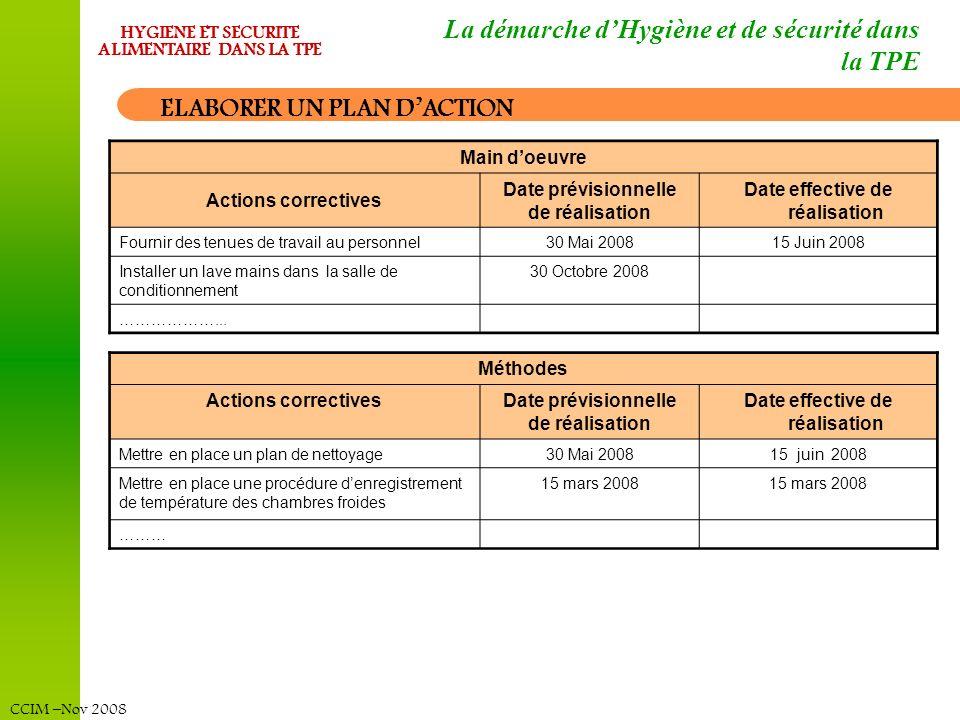 CCIM –Nov 2008 HYGIENE ET SECURITE ALIMENTAIRE DANS LA TPE La démarche dHygiène et de sécurité dans la TPE ELABORER UN PLAN DACTION Main doeuvre Actio