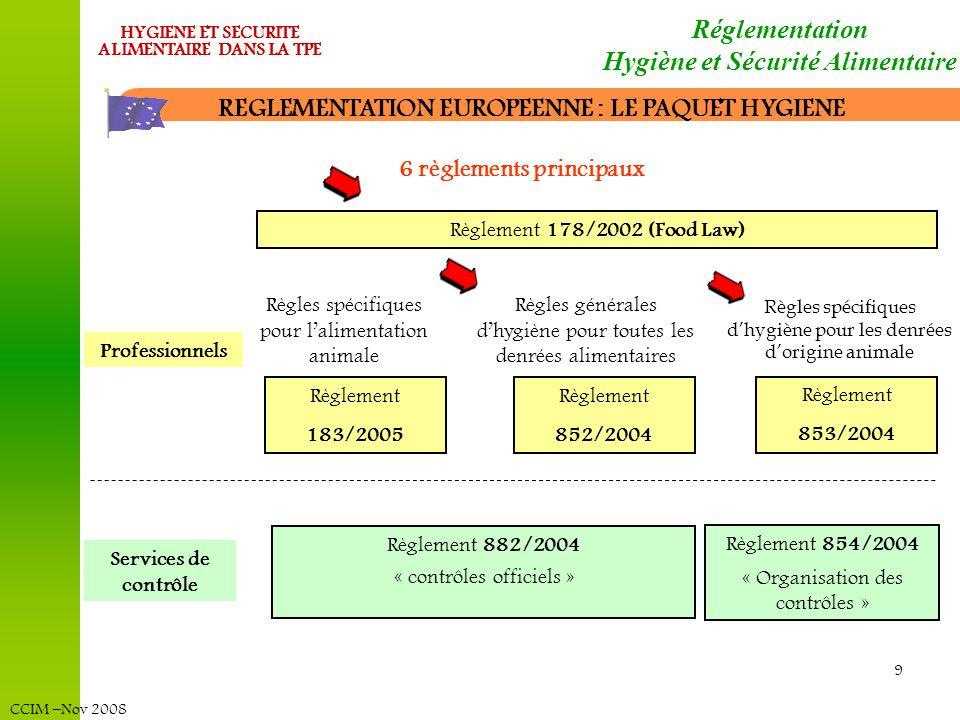 CCIM –Nov 2008 HYGIENE ET SECURITE ALIMENTAIRE DANS LA TPE 10 REGLEMENTATION EUROPEENNE : LE PAQUET HYGIENE Réglementation Hygiène et Sécurité Alimentaire Simplifie la lisibilité de la réglementation: 6 règlements directement applicables aux états membres (au lieu de 300 directives à transposer…) Applicable à tous les exploitants et toutes les denrées alimentaires Exigent en terme de demande de résultats aux exploitants Assure une sécurité accrue au niveau des denrées alimentaires au stade consommateur: permet de mieux gérer les crises alimentaires PAQUET HYGIENE: instrument réglementaire efficace