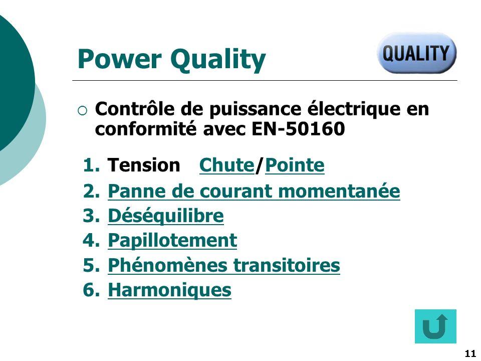 11 Power Quality Contrôle de puissance électrique en conformité avec EN-50160 1.Tension Chute/Pointe ChutePointe 2.Panne de courant momentanéePanne de