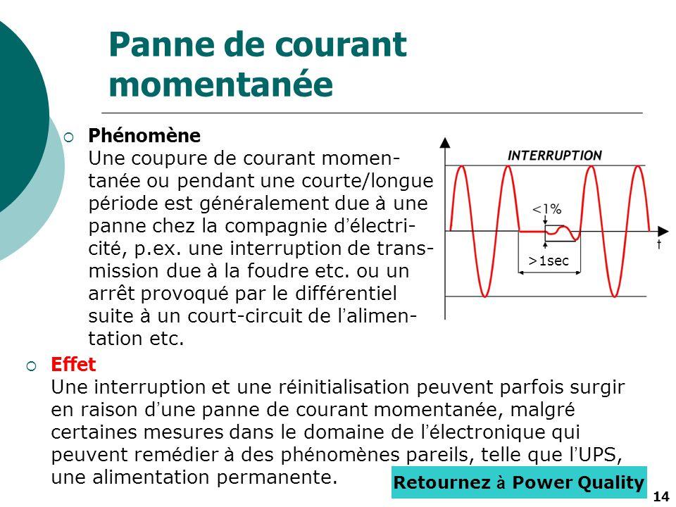 14 Panne de courant momentanée Phénomène Une coupure de courant momen- tan é e ou pendant une courte/longue p é riode est g é n é ralement due à une p