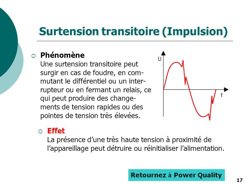 17 Surtension transitoire (Impulsion) Phénomène Une surtension transitoire peut surgir en cas de foudre, en com- mutant le différentiel ou un inter- r