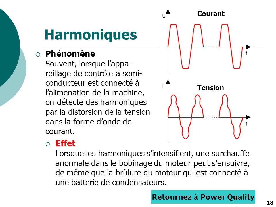 18 Harmoniques Phénomène Souvent, lorsque lappa- reillage de contrôle à semi- conducteur est connecté à lalimenation de la machine, on détecte des har