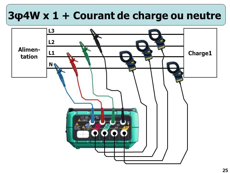 25 3φ4W x 1 + Courant de charge ou neutre Alimen- tation Charge1 N L1 L2 L3
