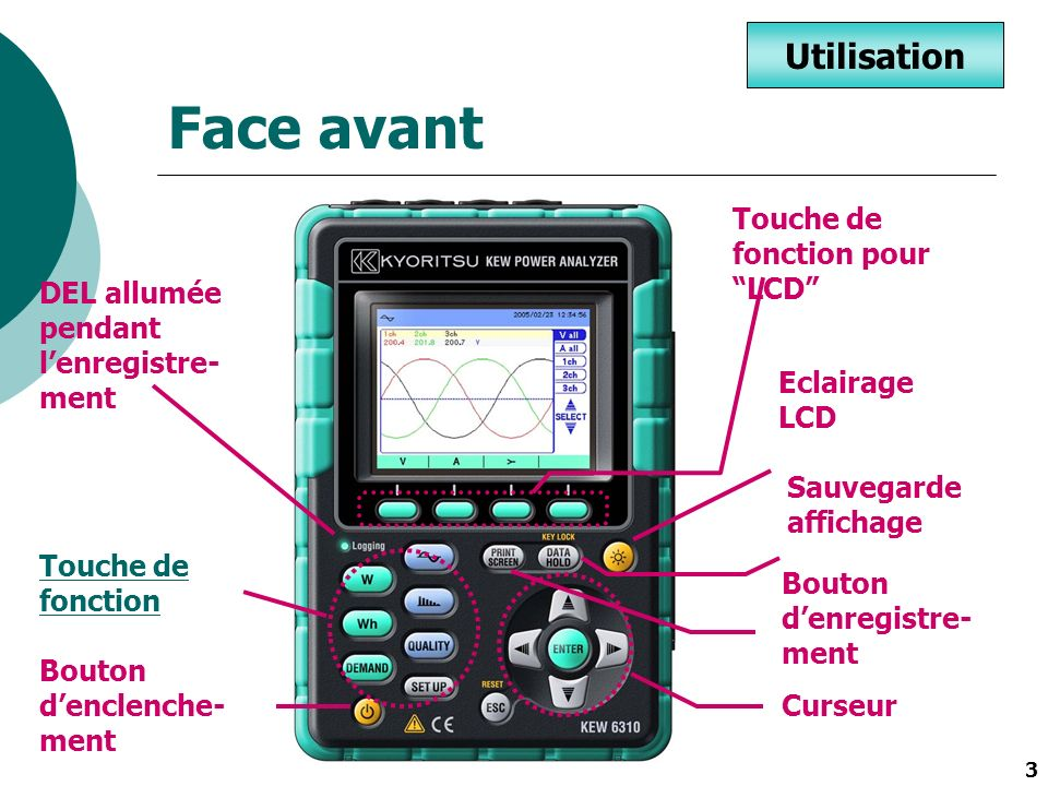 3 Face avant DEL allumée pendant lenregistre- ment Eclairage LCD Bouton denregistre- ment Bouton denclenche- ment Touche de fonction pour LCD Utilisat