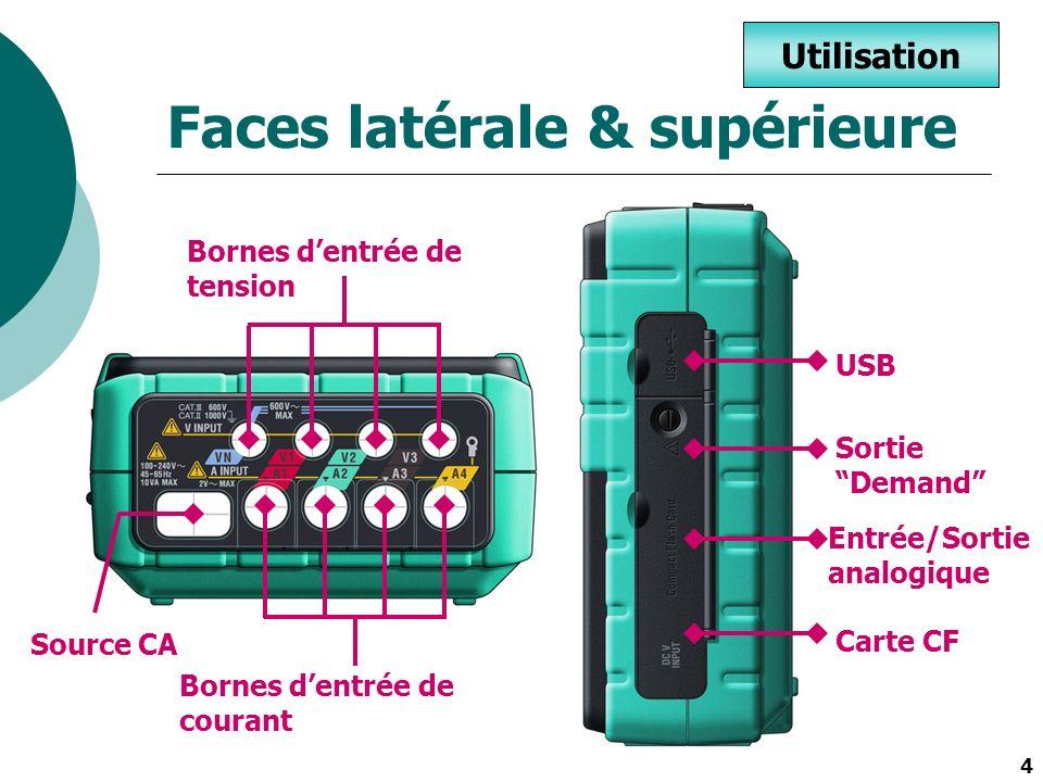 4 Faces latérale & supérieure USB Carte CF Bornes dentrée de courant Bornes dentrée de tension Utilisation Entrée/Sortie analogique Sortie Demand Sour
