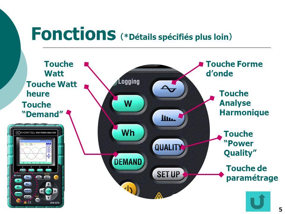 5 Fonctions *Détails spécifiés plus loin Touche Forme donde Touche Watt Touche Watt heure Touche Demand Touche Analyse Harmonique Touche Power Quality