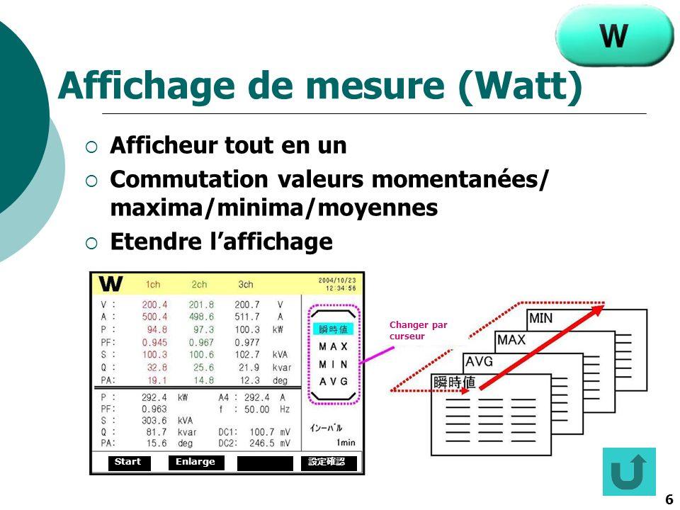6 Affichage de mesure (Watt) Afficheur tout en un Commutation valeurs momentanées/ maxima/minima/moyennes Etendre laffichage Changer par curseur Start