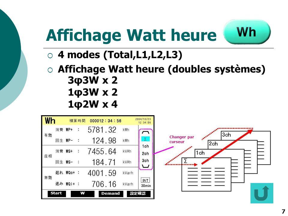 8 StartW Wh Graphique pour tendance endéans le temps de demand Graphique pour tendance de la valeur de demand Affichage Demand 4 modes (Total,L1,L2,L3) Graphique tendance pour demand maximum Borne de sortie Demand