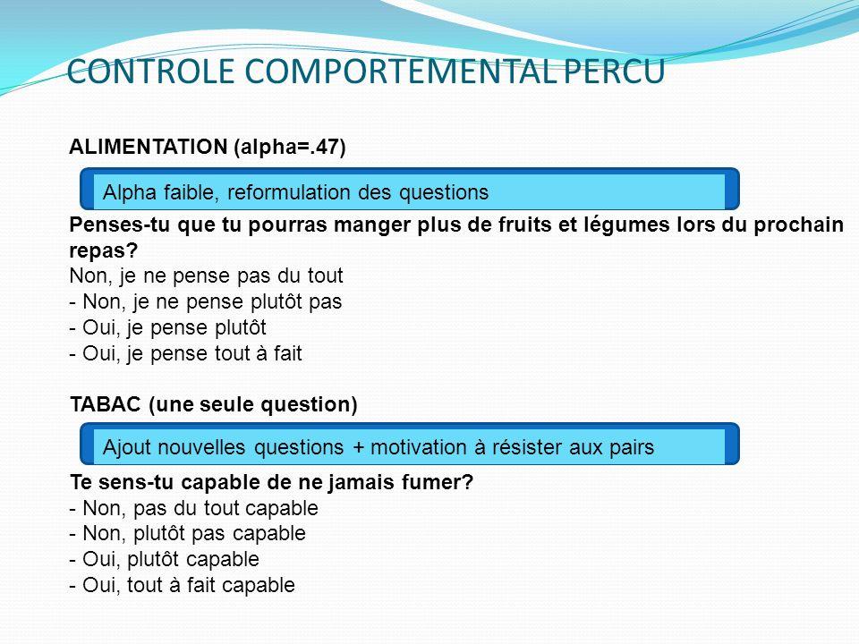 CONTROLE COMPORTEMENTAL PERCU ALIMENTATION (alpha=.47) Penses-tu que tu pourras manger plus de fruits et légumes lors du prochain repas.