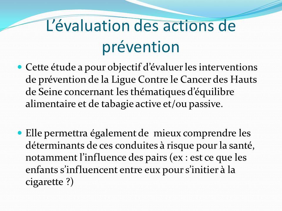 Lévaluation des actions de prévention Cette étude a pour objectif dévaluer les interventions de prévention de la Ligue Contre le Cancer des Hauts de Seine concernant les thématiques déquilibre alimentaire et de tabagie active et/ou passive.