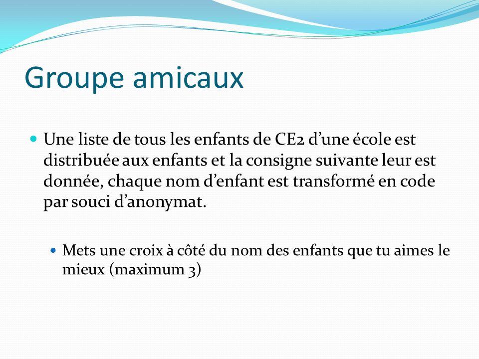 Groupe amicaux Une liste de tous les enfants de CE2 dune école est distribuée aux enfants et la consigne suivante leur est donnée, chaque nom denfant est transformé en code par souci danonymat.