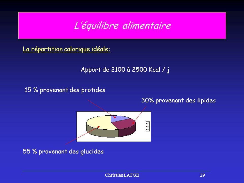Christian LATGE29 Léquilibre alimentaire La répartition calorique idéale: Apport de 2100 à 2500 Kcal / j 15 % provenant des protides 30% provenant des lipides 55 % provenant des glucides