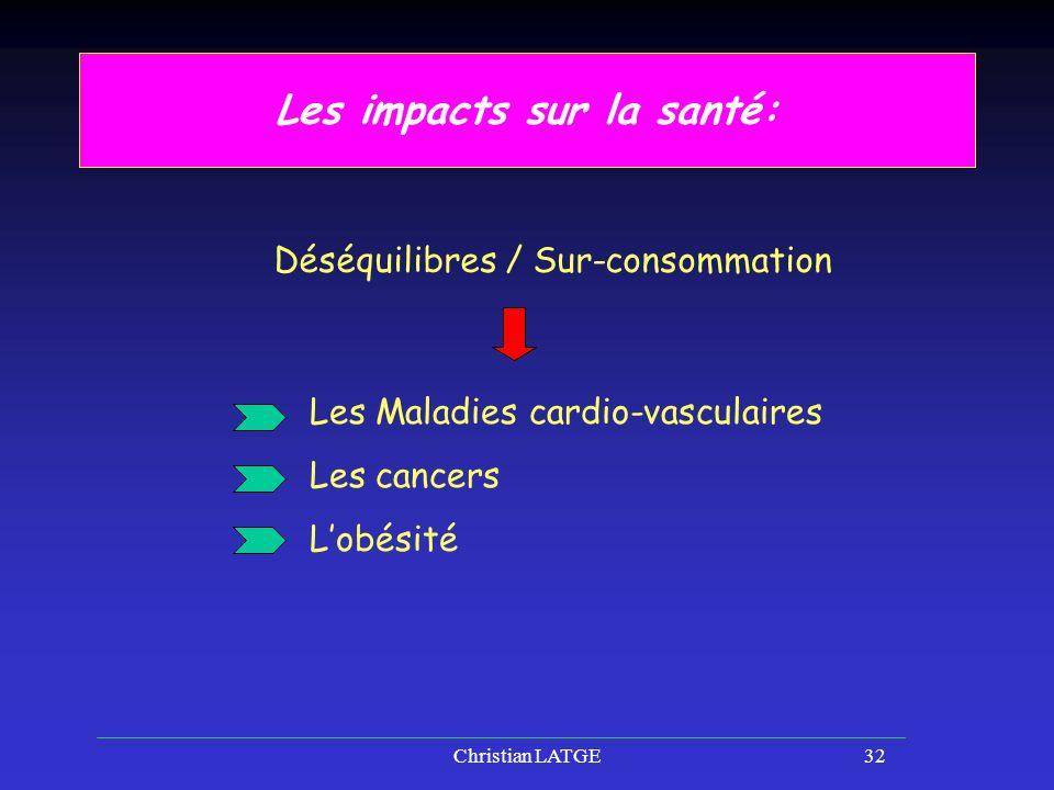 Christian LATGE32 Les impacts sur la santé: Les Maladies cardio-vasculaires Les cancers Lobésité Déséquilibres / Sur-consommation