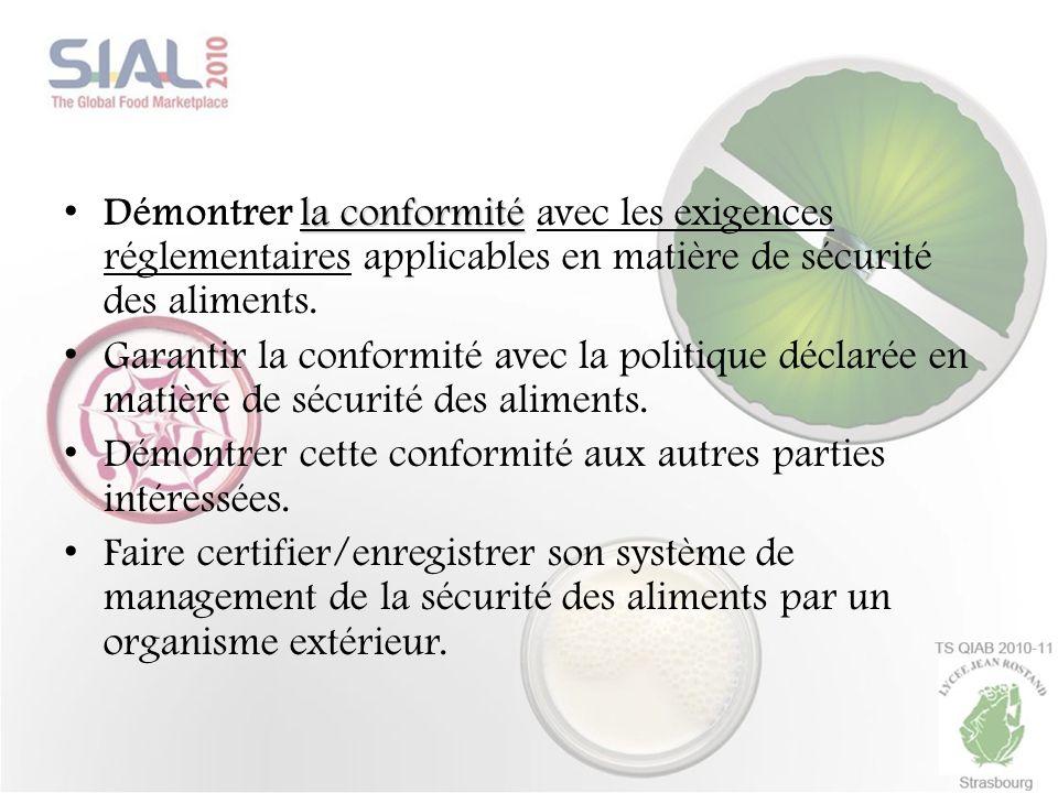 la conformité Démontrer la conformité avec les exigences réglementaires applicables en matière de sécurité des aliments. Garantir la conformité avec l