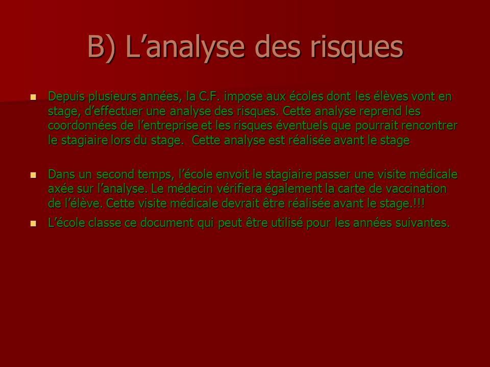 B) Lanalyse des risques Depuis plusieurs années, la C.F.