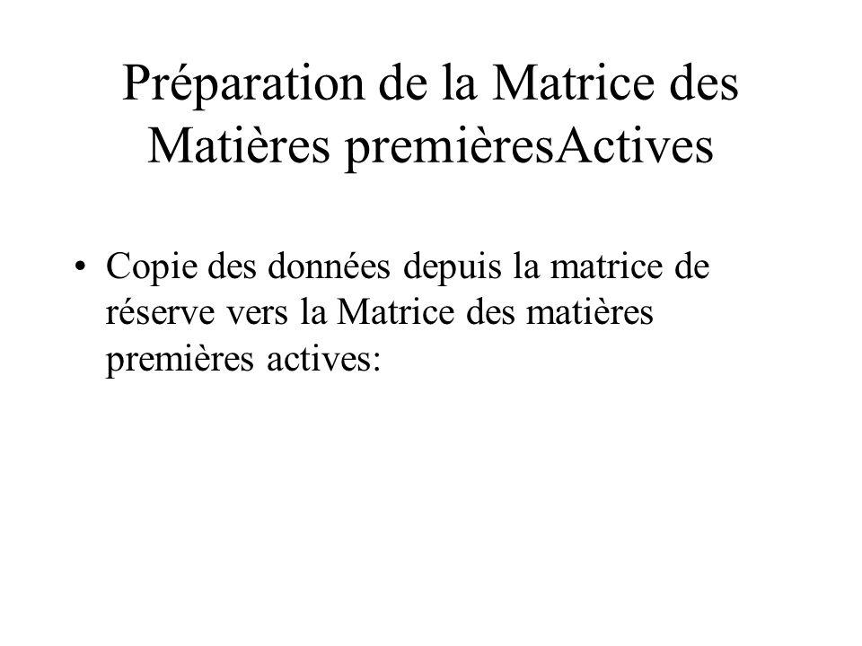 Préparation de la matrice des matières premières Actives Copier les compositions de matières premières à partir de la matrice de Réserve (bas du table