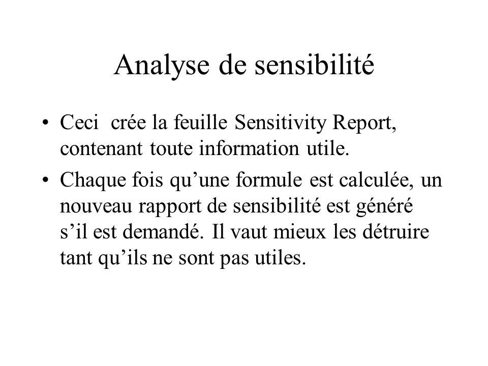 Analyse de sensibilité Choisir Sensitivity à partir de la liste des Rapports de la boîte de dialogue de Solver Results.