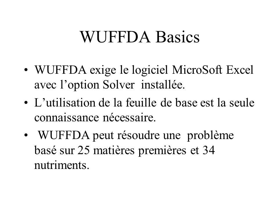 WUFFDA Basics WUFFDA exige le logiciel MicroSoft Excel avec loption Solver installée.