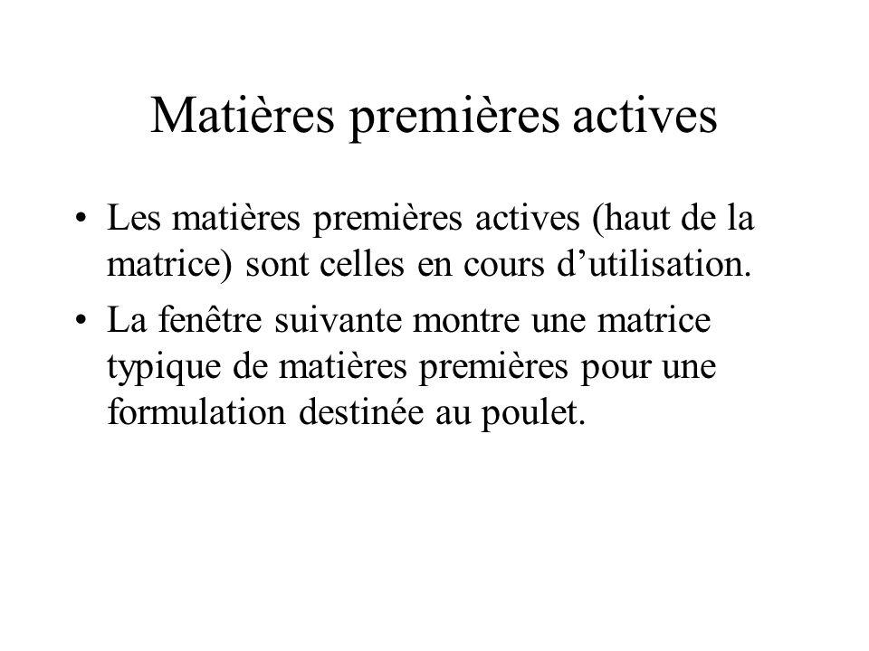 Matières premières actives Les matières premières actives (haut de la matrice) sont celles en cours dutilisation.