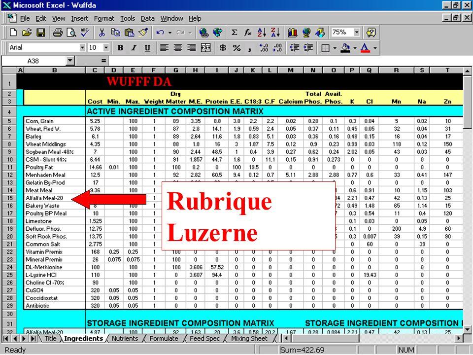Rubrique Luzerne