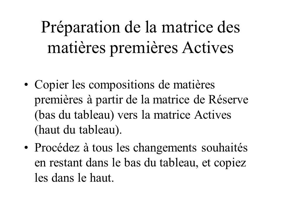 Préparation de la matrice des matières premières Actives Copier les compositions de matières premières à partir de la matrice de Réserve (bas du tableau) vers la matrice Actives (haut du tableau).