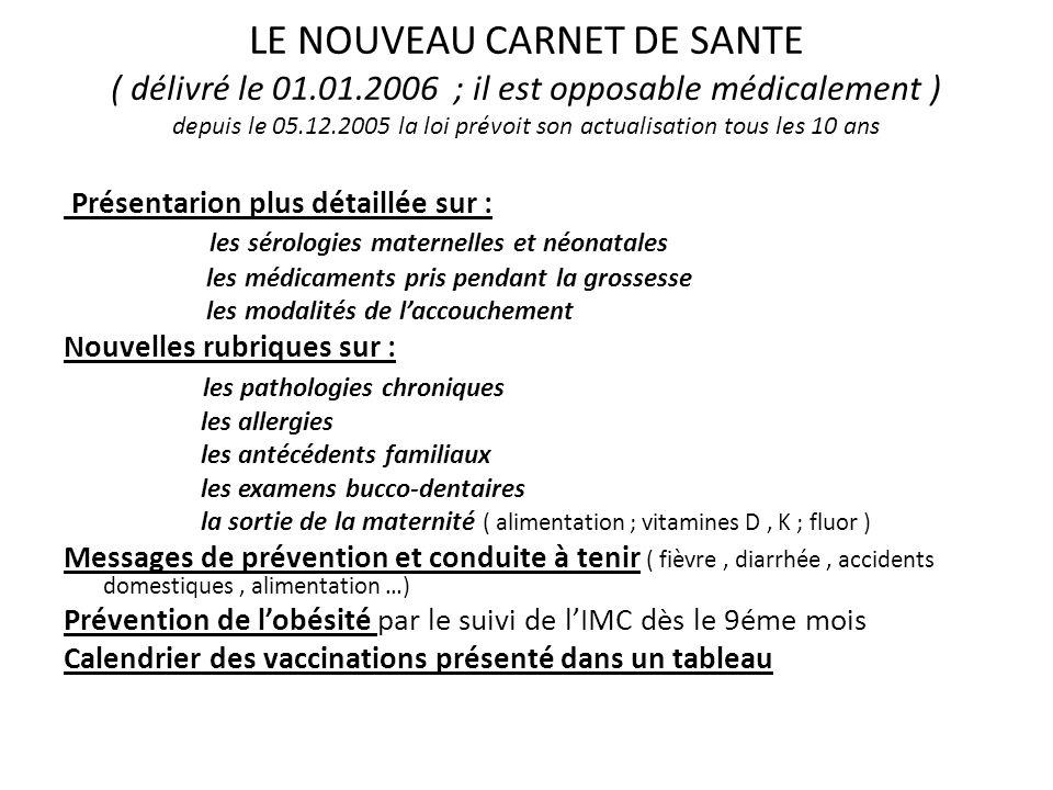 LE NOUVEAU CARNET DE SANTE ( délivré le 01.01.2006 ; il est opposable médicalement ) depuis le 05.12.2005 la loi prévoit son actualisation tous les 10
