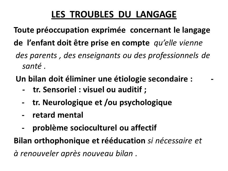LES TROUBLES DU LANGAGE Toute préoccupation exprimée concernant le langage de lenfant doit être prise en compte quelle vienne des parents, des enseign
