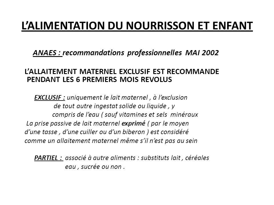 LALIMENTATION DU NOURRISSON ET ENFANT ANAES : recommandations professionnelles MAI 2002 LALLAITEMENT MATERNEL EXCLUSIF EST RECOMMANDE PENDANT LES 6 PR
