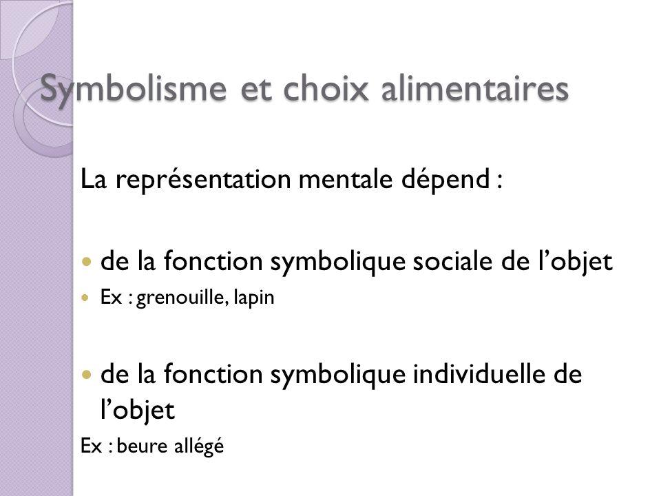 Symbolisme et choix alimentaires La représentation mentale dépend : de la fonction symbolique sociale de lobjet Ex : grenouille, lapin de la fonction