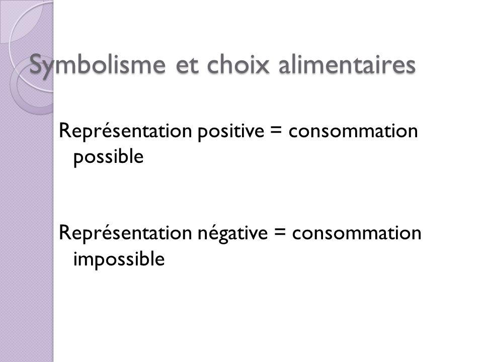 Symbolisme et choix alimentaires Représentation positive = consommation possible Représentation négative = consommation impossible