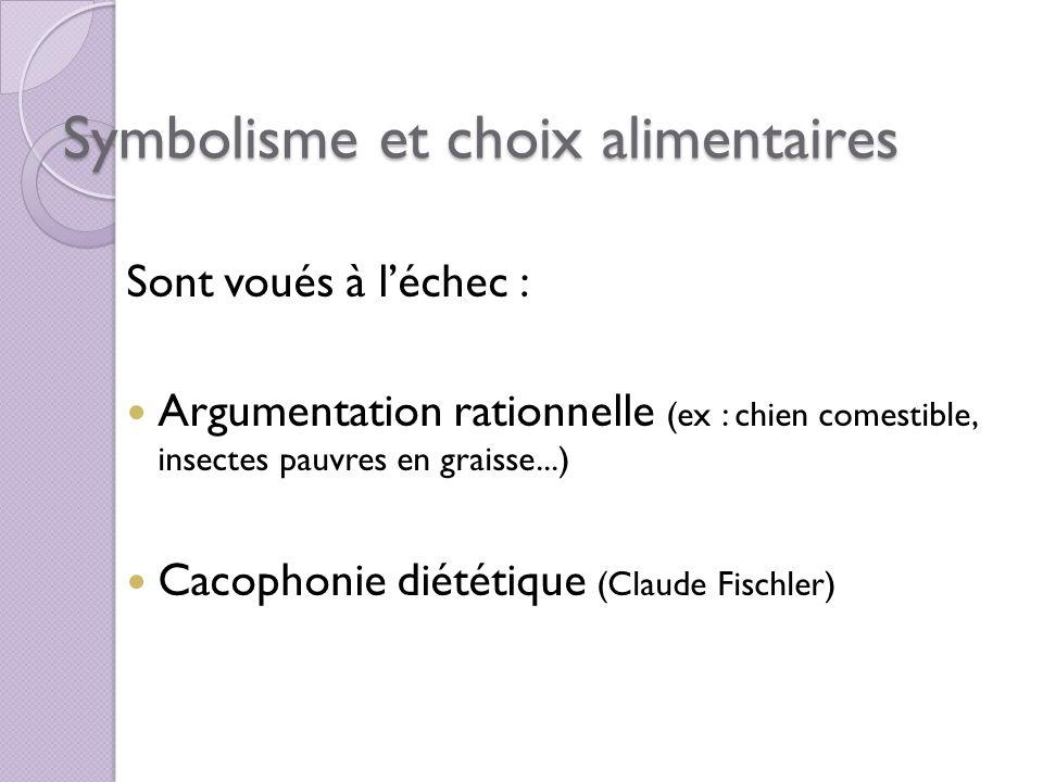 Symbolisme et choix alimentaires Sont voués à léchec : Argumentation rationnelle (ex : chien comestible, insectes pauvres en graisse...) Cacophonie di