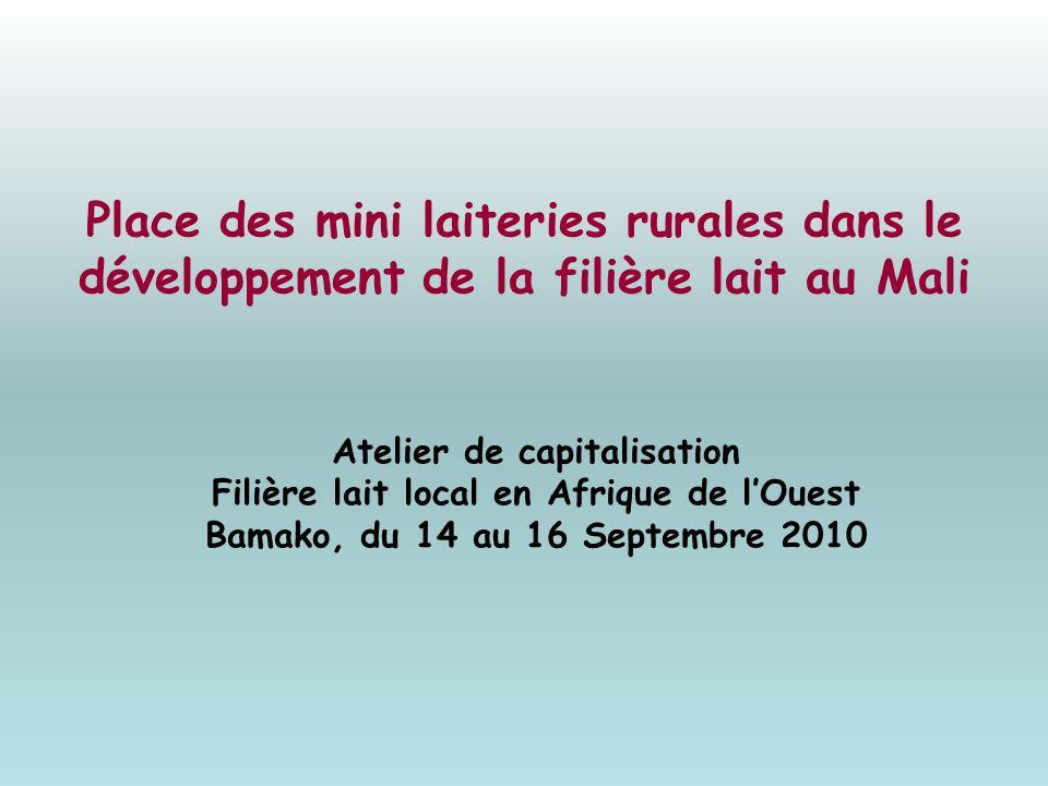 Production de lait au Mali : 600 000 tonnes (FAO, 2005) pour un potentiel de 1 110 000 tonnes (DNPIA, 2009) Production de lait au Mali : 600 000 tonnes (FAO, 2005) pour un potentiel de 1 110 000 tonnes (DNPIA, 2009) Part de la production transformée et commercialisée est estimée entre 10 - 20% (BM, 2009) Rapport entre potentiel local et valorisation de la production Potentiel local incomplètement valorisé Importations coûteuses Consommation lait au Mali : 30 litres/personne/an en milieu nomade, 5 et 6 litres dans le sud du pays et 10 litres pour le reste du pays.
